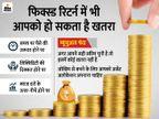 फिक्स्ड निवेश में भी होता है खतरा, ये हैं तीन जोखिम जो आपको दे सकते हैं कई तरह से घाटा|इकोनॉमी,Economy - Dainik Bhaskar