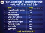 इंडसइंड बैंक में प्रमोटर्स बढ़ा सकते हैं हिस्सेदारी, उदय कोटक को अब नहीं घटानी होगी होल्डिंग|बिजनेस,Business - Money Bhaskar