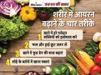 ज्यादा ठंड लगना एनीमिया का लक्षण, आयरन की कमी इसकी वजह, बूस्ट करने के 4 तरीके|ज़रुरत की खबर,Zaroorat ki Khabar - Dainik Bhaskar