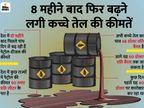 कच्चे तेलों की कीमतों मे आ रहा है उबाल, जल्द ही जा सकता है 60 डॉलर के पार|बिजनेस,Business - Money Bhaskar