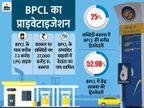 BPCL के सब्सिडाइज्ड LPG ग्राहक इंडियन ऑयल और हिन्दुस्तान पेट्रोलयम को ट्रांसफर किए जाएंगे|बिजनेस,Business - Dainik Bhaskar