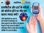 हार्ट और डायबिटीज के मरीजों में कोरोना होने पर बढ़ा हुआ कोलेस्ट्रॉल मौत का खतरा बढ़ाता है, इसे कंट्रोल करें लाइफ & साइंस,Happy Life - Dainik Bhaskar