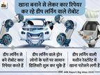 मशीनों को ट्रेनिंग दी जाती है, एयर ट्रैफिक कंट्रोल से लेकर इलाज तक में हो रहा इस्तेमाल|ओरिजिनल,DB Original - Dainik Bhaskar