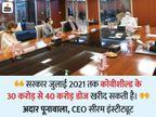 सीरम इंस्टीट्यूट के CEO बोले- अगले दो हफ्ते में कोवीशील्ड के इमरजेंसी यूज के लिए अप्लाई करेंगे|देश,National - Dainik Bhaskar