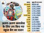 पहली से 12वीं तक के सभी स्टूडेंट्स के लिए होगा 10 दिन का 'नो बैग डे', स्टूडेंट्स के वजन का 10 फीसदी होगा स्कूल बैग का भार|करिअर,Career - Dainik Bhaskar