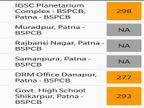 पटना की एयर क्वालिटी बताने वाले 6 स्टेशन में से 3 स्टेशन पड़े ठप, सांस के रोगियों की बढ़ गई समस्या|बिहार,Bihar - Money Bhaskar
