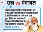 26 मिनट सिर्फ किसानों की बात की, कहा- पहले छल हुआ, अब कानूनों का झूठा डर फैलाया जा रहा वाराणसी,Varanasi - Dainik Bhaskar