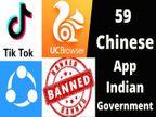 चीन के प्रतिबंधित ऐप्स का उपयोग देश की सरकारी एजेंसिया भी कर रही हैं बिजनेस,Business - Dainik Bhaskar