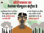 हवा में बढ़ते जहर से हर साल 70 लाख मौतें, यह कोरोना और कैंसर से मौतें भी बढ़ा रहा; 8 तरीकों से इसे कंट्रोल करें|लाइफ & साइंस,Happy Life - Dainik Bhaskar
