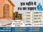 इस महीने भी चालू है FII का पॉजिटिव रुझान, 4 दिनों में 10,206 करो़ड़ का निवेश बिजनेस,Business - Dainik Bhaskar