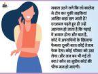 जब खुद कानून देवी की शक्ल में है तो कानून बनाने या फैसला देने वाले अकेले मर्द क्यों रहें|ओरिजिनल,DB Original - Dainik Bhaskar