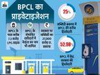 हिस्सेदारी बिक्री के बाद नई यूनिट में शिफ्ट किए जाएंगे BPCL के सब्सिडाइज्ड LPG ग्राहक|बिजनेस,Business - Dainik Bhaskar