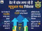 बाजार में आई बढ़त तो निवेशकों ने इक्विटी फंड से निकाला 12 हजार 917 करोड़ बिजनेस,Business - Money Bhaskar