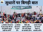 किसान नेता बोले- देश में आंदोलन तेज होगा, अंबानी-अडानी के प्रोडक्ट और भाजपा नेताओं का बायकॉट करेंगे|देश,National - Dainik Bhaskar