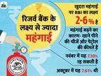 नवंबर में देश में रिटेल महंगाई की दर 7% से ऊपर रह सकती है|बिजनेस,Business - Dainik Bhaskar