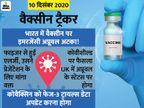 भारत में कोरोना वैक्सीन के इमरजेंसी अप्रूवल में अभी और इंतजार; जानिए एक्सपर्ट कमेटी की सिफारिशें|वैक्सीन ट्रैकर,Coronavirus - Dainik Bhaskar
