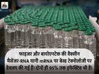 देश की पहली mRNA टेक्नीक वाली कोरोना वैक्सीन के ह्यूमन ट्रायल को मंजूरी, पुणे की जेनोवा कंपनी ने डेवलप की|देश,National - Dainik Bhaskar