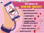 कोरोनाकाल में पोर्न की आदत बढ़ी, ये बीमारियों की वजह; जानें कैसे पाएं छुटकारा|ज़रुरत की खबर,Zaroorat ki Khabar - Dainik Bhaskar