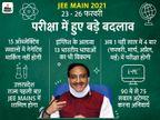 पहली बार इंग्लिश के साथ हिंदी समेत 13 भाषाओं में होगी परीक्षा, निगेटिव मार्किंग भी हटाई गई|करिअर,Career - Dainik Bhaskar