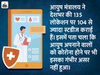 सरकार ने कहा- काढ़ा हो या हल्दी दूध, देश के 86% लोग आयुष गाइडलाइन फॉलो कर रहे|देश,National - Dainik Bhaskar