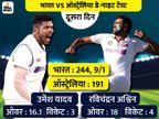 भारत को 62 रन की बढ़त; पिंक बॉल टेस्ट में पहली बार फर्स्ट इनिंग में लीड नहीं ले पाया ऑस्ट्रेलिया|क्रिकेट,Cricket - Dainik Bhaskar