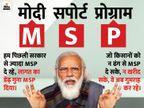 पीएम बोले- MSP न बंद होगी, न खत्म होगी; कुछ लोग किसानों को डराकर राजनीति चमका रहे|मध्य प्रदेश,Madhya Pradesh - Dainik Bhaskar