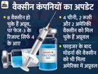 फाइजर की वैक्सीन को यूरोपीय संघ में भी अप्रूवल; EU के ड्रग रेगुलेटर ने कहा- ब्रिटेन में मिले नए स्ट्रेन पर भी कारगर है वैक्सीन|वैक्सीन ट्रैकर,Coronavirus - Dainik Bhaskar