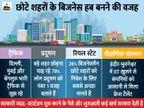 दिल्ली-मुंबई नहीं, न्यू इंडिया के नए बिजनेस हब बने भुवनेश्वर-राजारहाट; लाखों लोगों को नौकरियां दे रहे ओरिजिनल,DB Original - Dainik Bhaskar