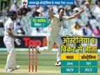 कोहली पहली बार टॉस जीतकर मैच हारे, भारत ने एक पारी में अब तक का सबसे कम स्कोर भी बनाया|क्रिकेट,Cricket - Dainik Bhaskar
