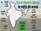 बदहाली में इस कदर डूबे भारत के किसानों की खुशहाली का रास्ता क्या है?|ओरिजिनल,DB Original - Dainik Bhaskar