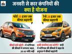 नए साल में भारी पड़ेगा इन 9 कंपनियों की कार खरीदना; रेनो 28 हजार तो फोर्ड 35 हजार तक बढ़ाएगी कारों की कीमत|टेक & ऑटो,Tech & Auto - Dainik Bhaskar