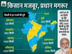 20 मिनट सिर्फ आंदोलन पर बोले PM, कहा- बंगाल सरकार किसानों तक फायदा नहीं पहुंचने दे रही|देश,National - Dainik Bhaskar