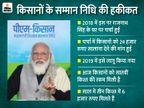 क्या है इसका अर्थशास्त्र, क्यों नहीं है ये किसान की हर समस्या का समाधान!|बिजनेस,Business - Dainik Bhaskar