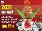 नए साल में सितंबर में सबसे ज्यादा 13 और जनवरी में सबसे कम 6 शुभ मुहूर्त|20 से 21,Welcome 2021 - Dainik Bhaskar