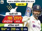 दूसरे दिन भारत का स्कोर 277/5, 82 रन की लीड; रहाणे का 12वां शतक|स्पोर्ट्स,Sports - Dainik Bhaskar
