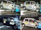 भारत में सबसे ज्यादा बिकती हैं मारुति-हुंडई की ये चार कारें, लेकिन सेफ्टी के मामले में हैं फिसड्डी|टेक & ऑटो,Tech & Auto - Dainik Bhaskar