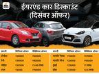 महिंद्रा कार 3 लाख, होंडा 2.5 लाख तो मारुति 57 हजार तक सस्ती मिल रही; देखें किस मॉडल पर कितना फायदा मिलेगा टेक & ऑटो,Tech & Auto - Dainik Bhaskar
