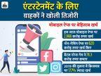 इस साल क्रिसमस तक दुनियाभर के लोगों ने मोबाइल ऐप्स पर 2988 करोड़ खर्च किए, 2019 की तुलना में 34.5% ज्यादा|टेक & ऑटो,Tech & Auto - Dainik Bhaskar