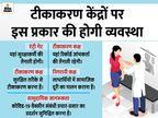 झारखंड के 6 जिलों में 2 जनवरी से कोरोना वैक्सीनेशन की रिहर्सल, 150 लोगों को देंगे डोज रांची,Ranchi - Dainik Bhaskar