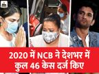 सुशांत सिंह राजपूत की मौत के बाद NCB ने सिर्फ 3 महीने में 30 केस दर्ज किए, 92 लोगों को अरेस्ट भी किया|बॉलीवुड,Bollywood - Dainik Bhaskar
