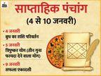 हिंदू कैलेंडर के मुताबिक इस सप्ताह रहेंगे सिर्फ 3 व्रत, कोई बड़ा त्योहार नहीं|ज्योतिष,Jyotish - Dainik Bhaskar