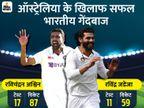 मुश्किल में टीम को संभालते दिखे अश्विन-जडेजा, मौजूदा टीम में ऑस्ट्रेलिया के खिलाफ टॉप विकेट टेकर भी|क्रिकेट,Cricket - Dainik Bhaskar
