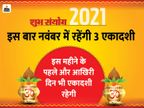 इस साल पंचांग में एक एकादशी तिथि ज्यादा होने से 24 की जगह 25 व्रत किए जाएंगे|धर्म,Dharm - Dainik Bhaskar