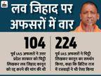 UP में 224 रिटायर्ड अफसर कानून के समर्थन में; कहा- योगी को संविधान की सीख देना गलत|उत्तरप्रदेश,Uttar Pradesh - Dainik Bhaskar