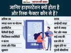हर 3 में से 1 युवा हाई ब्लड प्रेशर का शिकार, हार्ट फेल और स्ट्रोक का खतरा बढ़ा; जानिए कैसे बचें|ज़रुरत की खबर,Zaroorat ki Khabar - Dainik Bhaskar