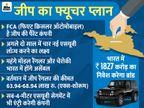 भारत में 1827 करोड़ रुपए का निवेश करेगी जीप, अलगे दो साल में लॉन्च करेगी चार नई एसयूवी|टेक & ऑटो,Tech & Auto - Dainik Bhaskar
