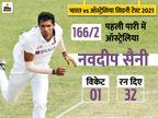 ऑस्ट्रेलिया का स्कोर 166/2, डेब्यू मैच में सैनी को एक विकेट और पुकोव्स्की की फिफ्टी|क्रिकेट,Cricket - Dainik Bhaskar