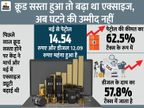 दिल्ली में पेट्रोल 84.20 रु. और मुंबई में डीजल 81.07 रु. लीटर, यहां ये अब तक की सबसे ज्यादा कीमतें बिजनेस,Business - Dainik Bhaskar