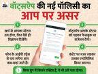 इसे एग्री किया तो प्राइवेसी खत्म होगी, नहीं किया तो अकाउंट डिलीट करना होगा|टेक & ऑटो,Tech & Auto - Dainik Bhaskar