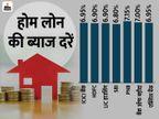 SBI ने होम लोन की ब्याज दर 0.30% घटाकर 6.8% की, प्रोसेसिंग फीस पूरी माफ|बिजनेस,Business - Money Bhaskar